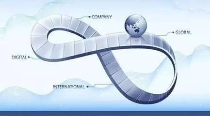 IDC MarketScape Names GE Digital a Leader in IoT Platform Software
